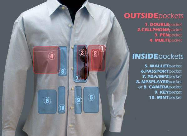 takino-sakerhetsskjorta