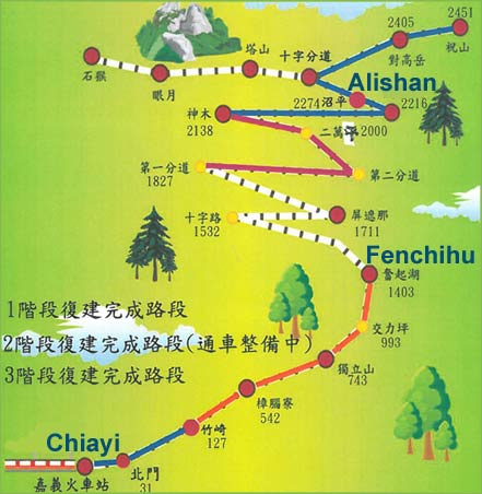 taiwan-alishan-railway-map